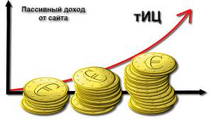 доход